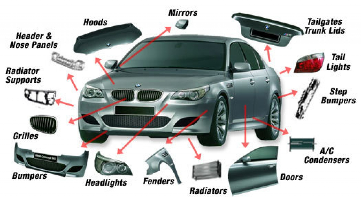 Buy Quality Hyundai Auto Parts In Usa At Unbeatable Price Auto Parts