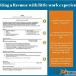 Professional Resume Writing & Editing Services in NYC